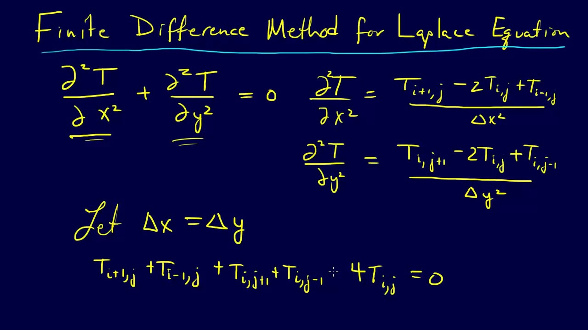 Finite difference methods in financial engineering : a partial differential equation approach /