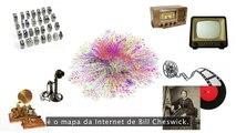 TEDTalks: Clay Shirky - Como as redes sociais podem fazer história