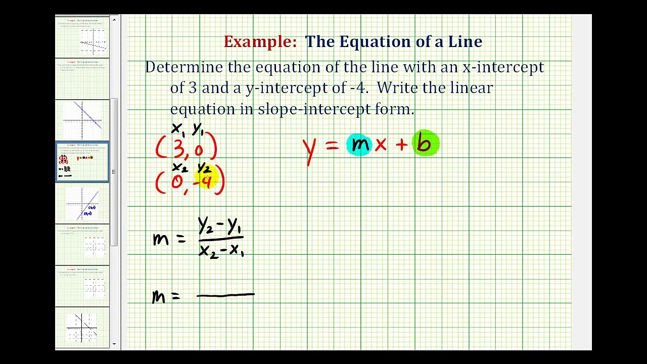 Ex: Find the Equation of a Line in Slope Intercept Form Given the