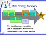 Data stage Online Training - Tutorial Videos   Data stage Free Demo-low fee