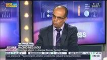 Frédéric Dodard VS Rachid Medjaoui (2/2): Hausse des taux d'intérêt américains: Quels impacts pour l'Europe ? - 11/06