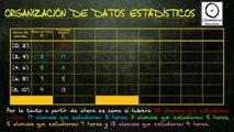 (Estadística) - Organización y Representación de datos (2001-2005-2006)