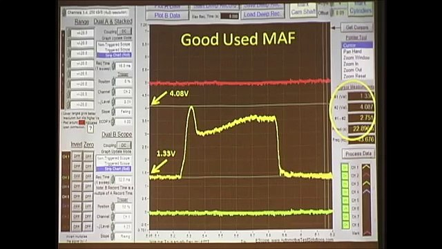 Understanding Fuel Trim By RossTech видео онлайн - гамма