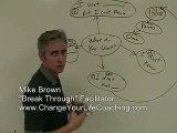 """""""The Coaching Process"""" - Spiritual Life Coach - Law of Attraction Teacher - Mike Brown"""