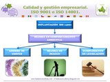 Requisitos ISO 14001 y planificación de un sistema de gestión ambiental