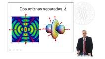 Antenas 2. Agrupaciones de Antenas. Agrupaciones de dos Antenas.© UPV