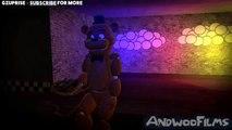 FNAF Animations Freddy's Flippin' Pizza [Five Nights at Freddy's SFM] FNAF SFM