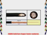 Cop Security 95S-1000B RG59 Siamese Cable with 18/2 Power and 24/2 DATA 1000-Feet (Black)