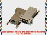 Diablo Cable DB9 Female to RJ45 Female Console Adapter for Cisco CAB-9AS-FDTE