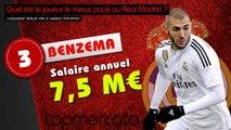 Benzema, Ramos, Ronaldo... le top 10 des joueurs les mieux payés au Real Madrid !
