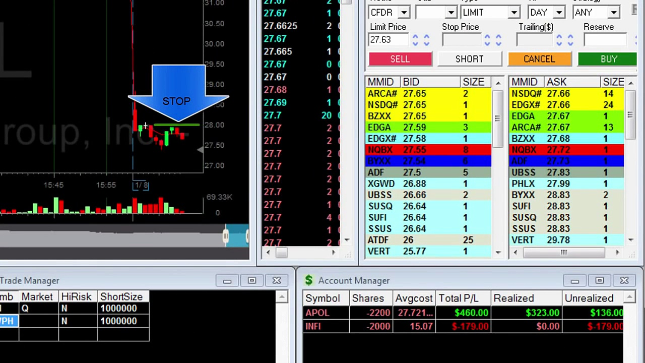 Live Day Trading – $1,120 in 60 minutes – Meir Barak