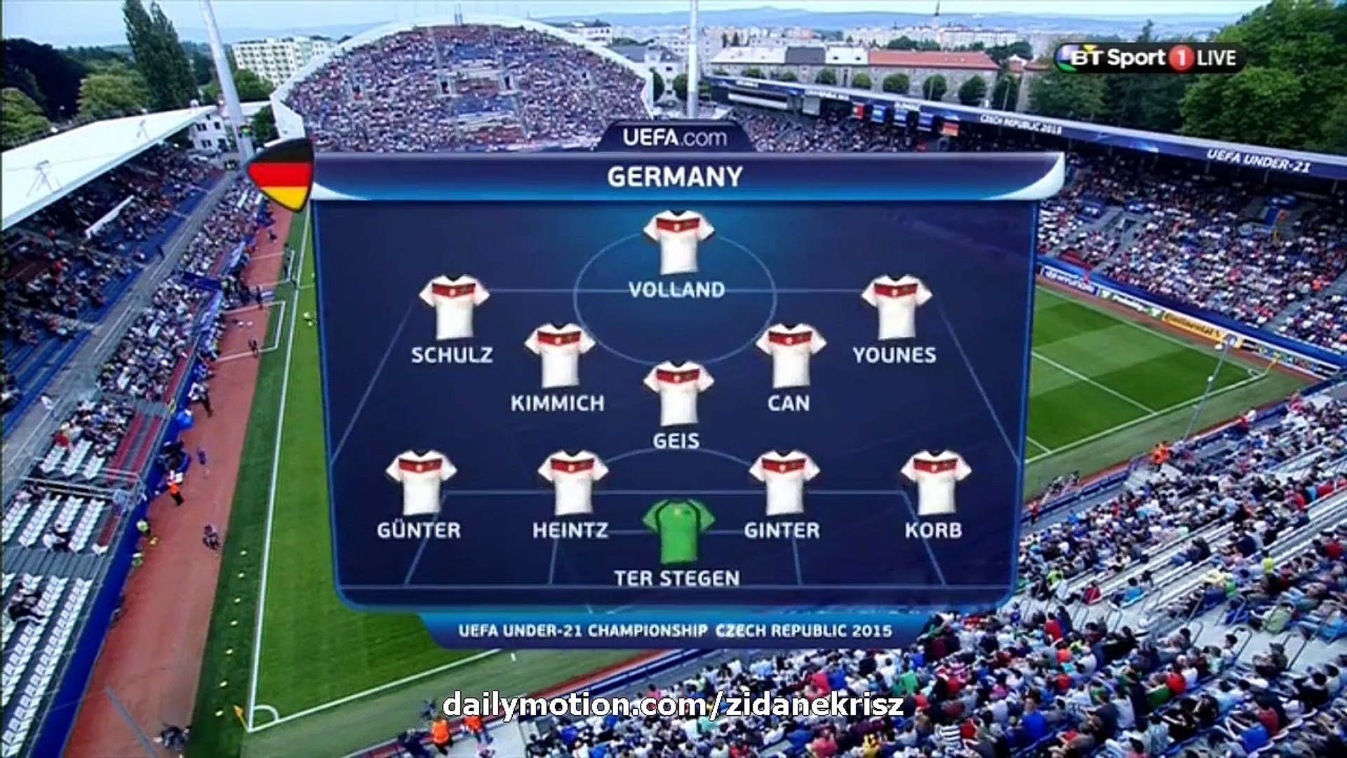All Goals and Full Highlights   Portugal 5-0 Germany 27.06.2015 Euro U21 Championchip Semi-Final