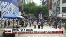 Korea's economic growth strong over past decade: OECD