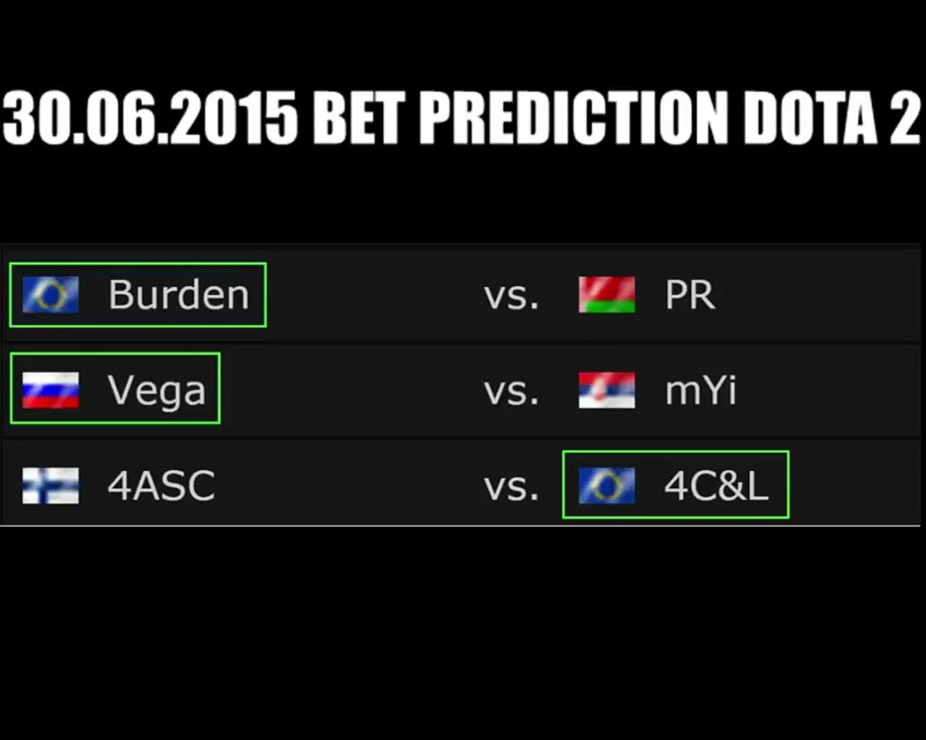 Dota 2 lounge betting predictions football vinyl investments