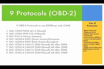 OBD II Resource | Learn About, Share and Discuss OBD II At