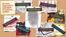 Metabolic Typing Customized Nutrition - Metabolic Me