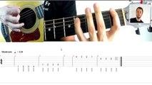 Organiser sa séance de travail à la guitare