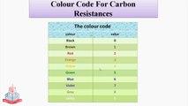 Colour Code for Carbon Resistances