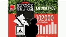 """Le petit journal des festivals : """"Skip The Use en concert privé aux Eurockéennes"""""""