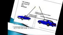 Inter vehicular Communication ,  Communication System