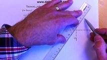Dalles matte - Formel, värdetabell & graf