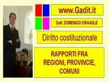 VIDEO LEZIONE DIRITTO COSTITUZIONALE I RAPPORTI TRA REGIONI PROVINCIE E COMUNI