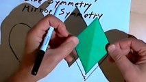 Reflection Symmetry and Rotational Symmetry 128-2 7