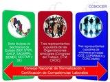 Certificacion de competencias laborales