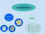 Aprendiendo con Carlos: Mapas de Aprendizaje, Mapas Mentales, Mapas conceptuales