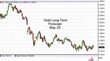 Gold Prices forecast for the week of May 25 2015, Technical Analysis