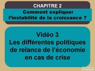 Term chap 2 Les différentes poliques de relance de l'économie en cas de crise (3)