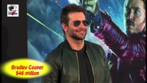 Highest Paid Actors Of 2014 _ Robert Downey Jr, Bradley Cooper, Dwayne Johnson