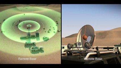 Hytera Taşınabilir Telsiz Röle ve Uydu Bağlantısı