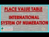 CBSE Class VI maths,  ICSE Class VI maths -  Place value Table   International System of Numeration