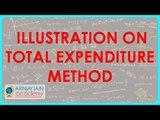 628.Class XII - Economics for CBSE, ICSE, NCERT - Illustration on Total Expenditure method