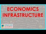 561.Class XI - CBSE, ICSE, NCERT Economics -  Infrastructure -Problem faced by Power Sector in India