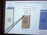 Distribution Of Earth Water by  Green Environment group