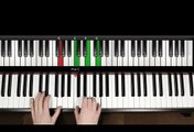 Lessons Piano Keyboard Beginners - beginners lessons: learn how to play piano keyboard & organ