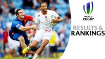 France bag Olympic rugby sevens spot