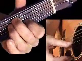 Acoustic Guitar Lessons | Guitar Lessons For Beginners