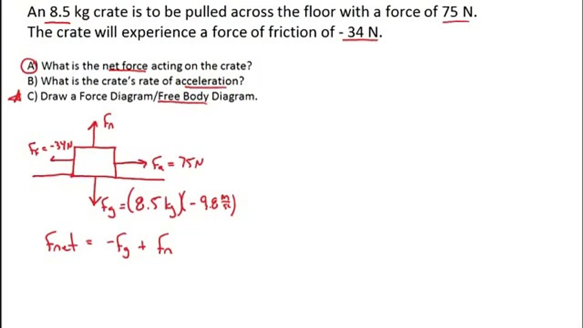 Free Body Diagram The Shear Forcediagram And The Moment Diagrams