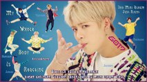GOT 7 - My Whole Body Is Reacting 3rd Mini Album Just Right