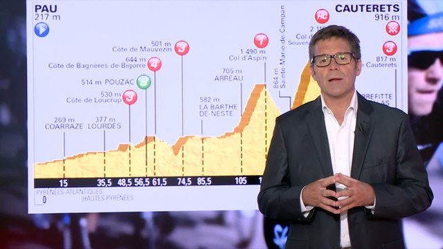 Cyclisme - Tour de France - 11e étape : Éric Boyer «Ça sent bon la montagne !»