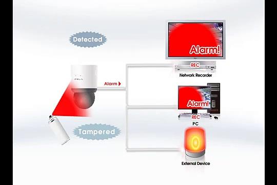 "Sony Network Security Camera — Intelligent Capability of Cameras ""Tampering Alarm"" (DM10132V1)"