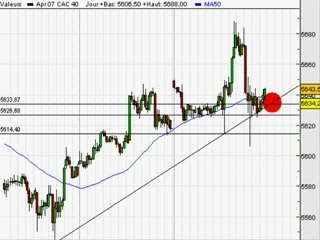 future cac 40 day trading