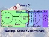 Om Mantra and Mandukya Upanishad: Yoga Vedanta Meditation