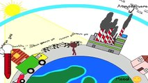 Global Warming animation for IB MYP Personal Project