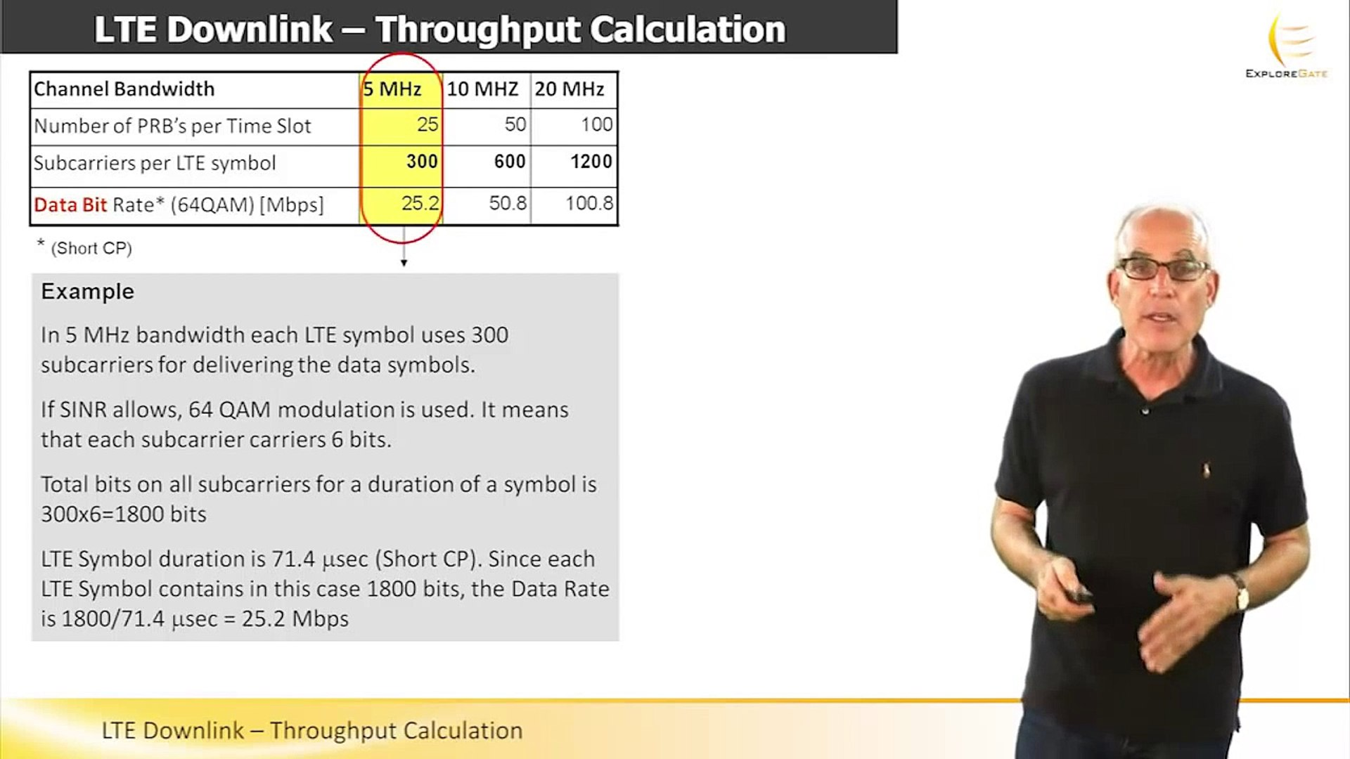 LTE Downlink -- Throughput Calculation - SixtySec