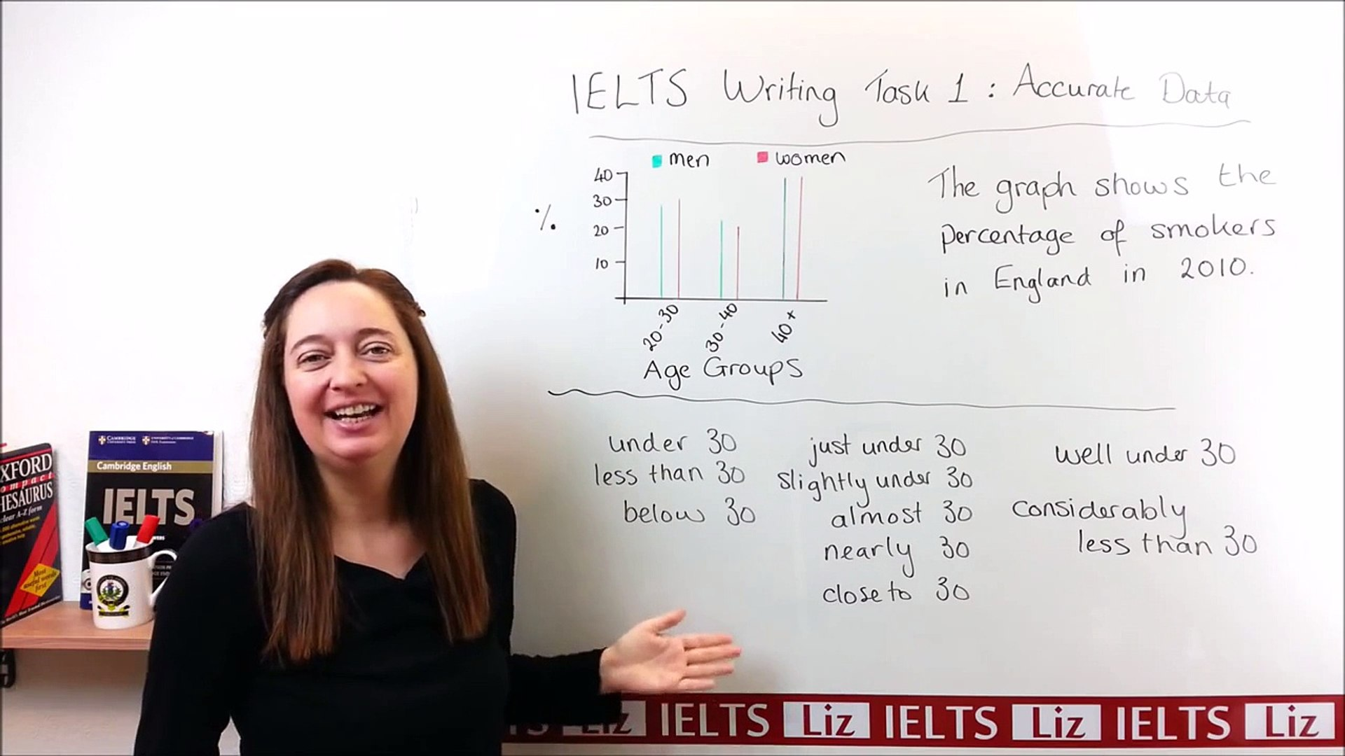 IELTS Writing Task 1: Vocabulary for Accurate Data