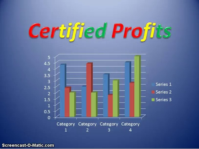 Certified Profits Review,Certifed Profits,Certified Profits System